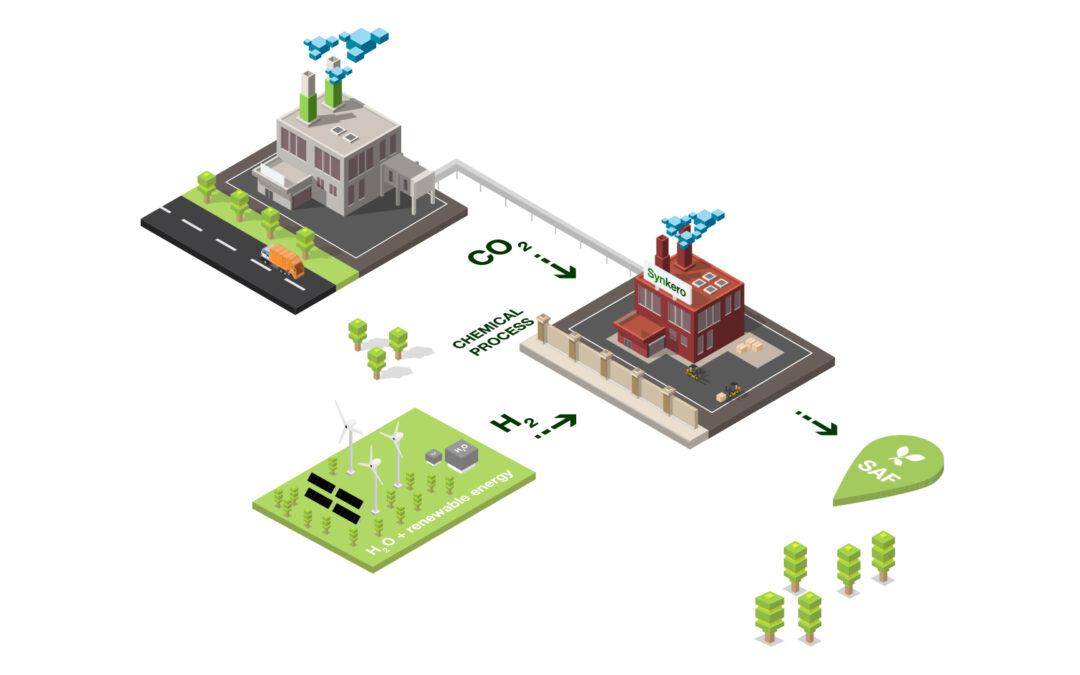 Synkero bouwt fabriek in de Amsterdamse haven, die van CO2 duurzame kerosine maakt